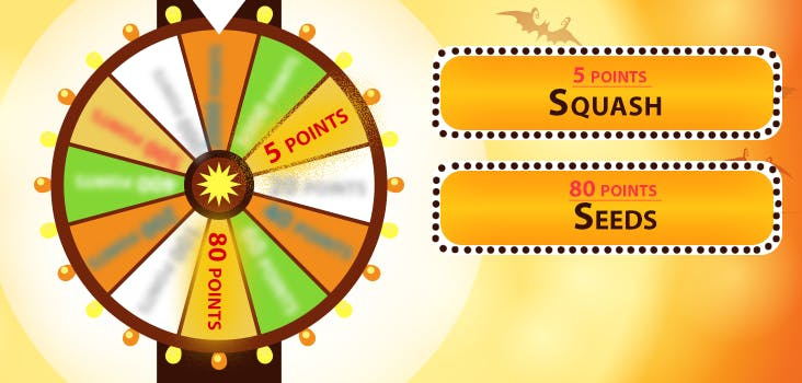 Q 1. What do these hints point to?